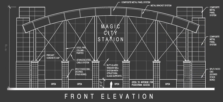 Magic Station 3